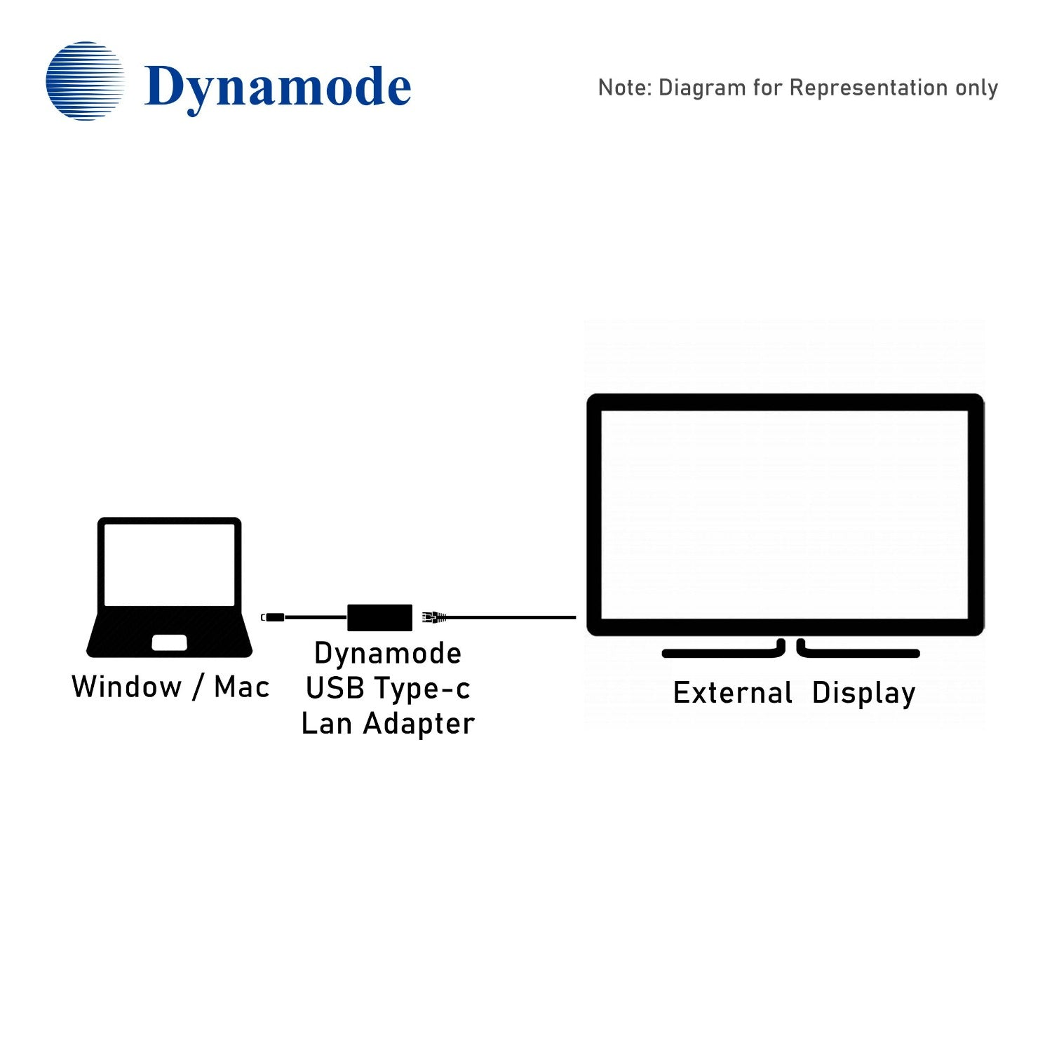 Dynamode C-TC-DIS USB Type-C to DisplayPort Adapter