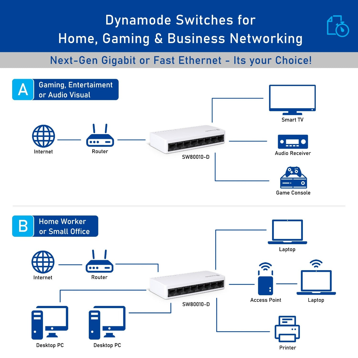 Dynamode SW80010-D 8 Port Fast Ethernet Switch