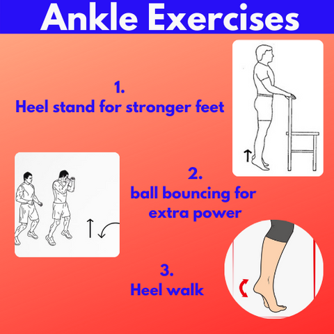infographic of ankle exercises for strenghtening