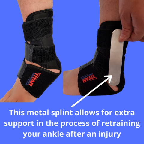 picture of labelled metal splint within the ankle support brace