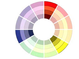 How To Use A Color Wheel - Primary Colors