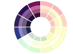 Reading A Color Wheel - Analogous Color Scheme