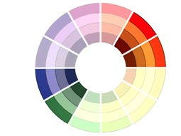 What Is A Color Wheel - Dual Complementary Color Scheme
