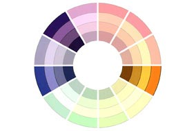 Theory Of Colour - Split Complementary Color Scheme
