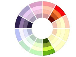 Principles Of Combining Colors - Triadic Color Scheme