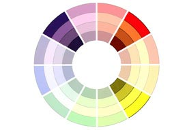 Theory Of Colour - Complementary Triad Color Scheme