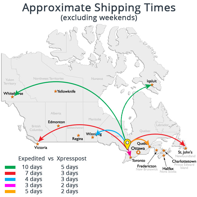 Shipping Times within Canada