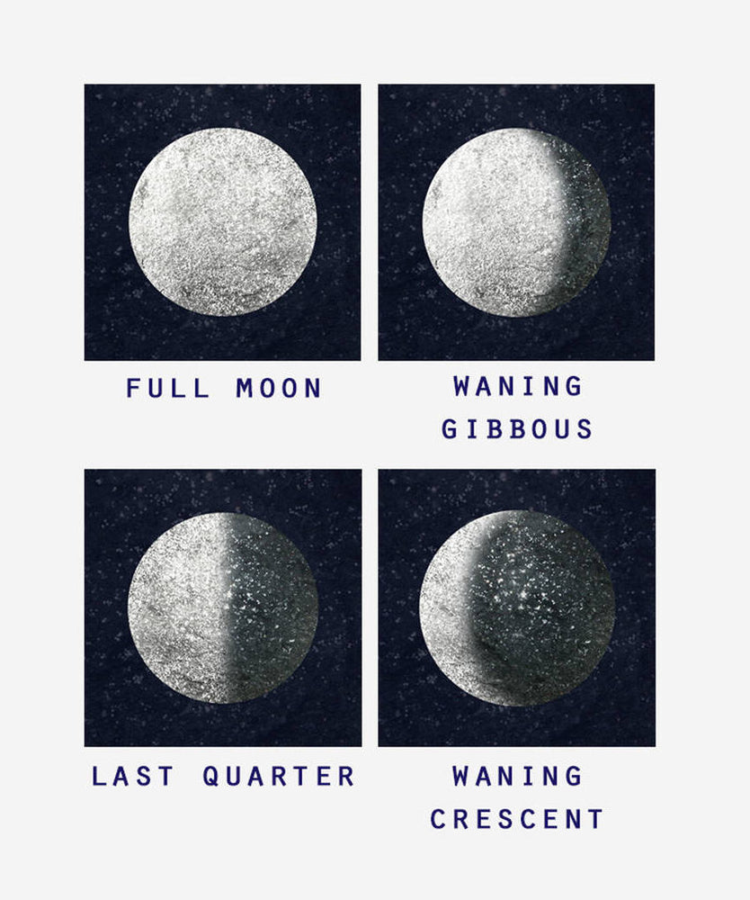 Personalised Moon Phase All Phases Two