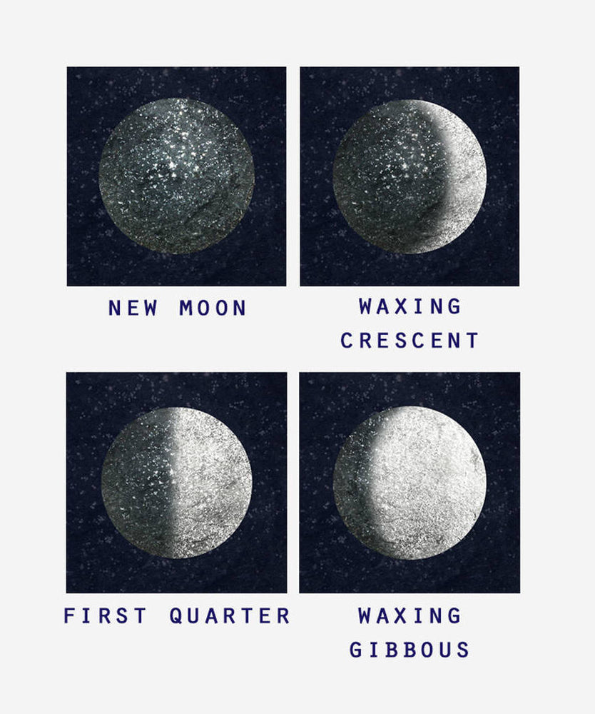 Personalised Moon Phases All Phases