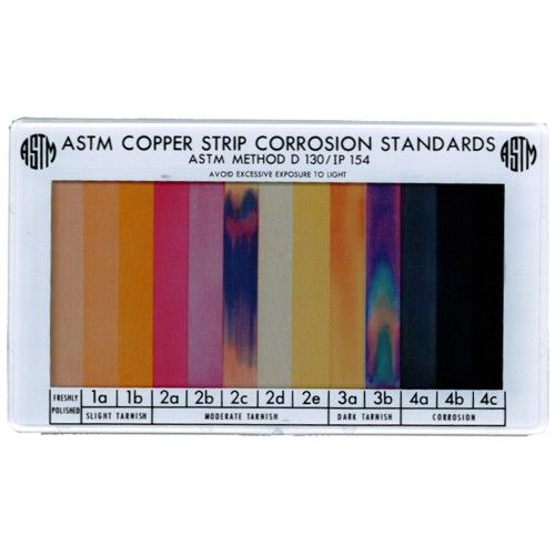 D130 ASTM Copper Strip Corrosion Standard