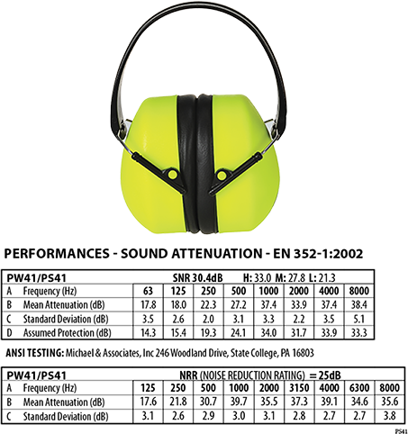 ps41 Super Hi-Vis Ear Protector