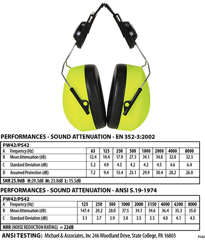ps42 Clip-On Hi-Vis Ear Protector