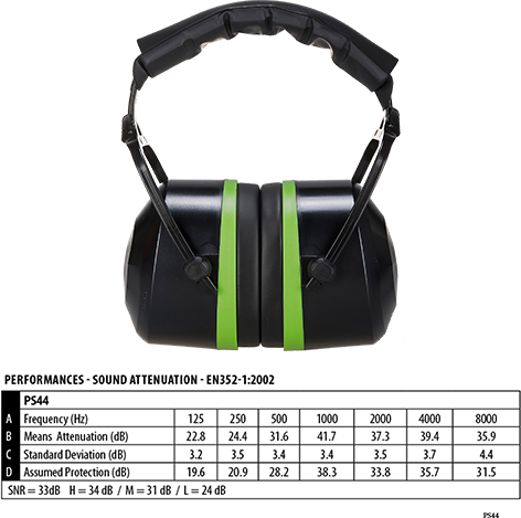 ps44 Top Ear Muff