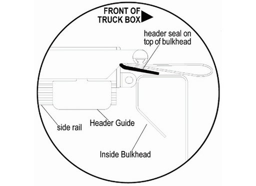 Truxedo 1118404 - Replacement Header Seal for TruXedo Lo Pro Soft Roll-up Tonneau Cover - 5-1/2' Long