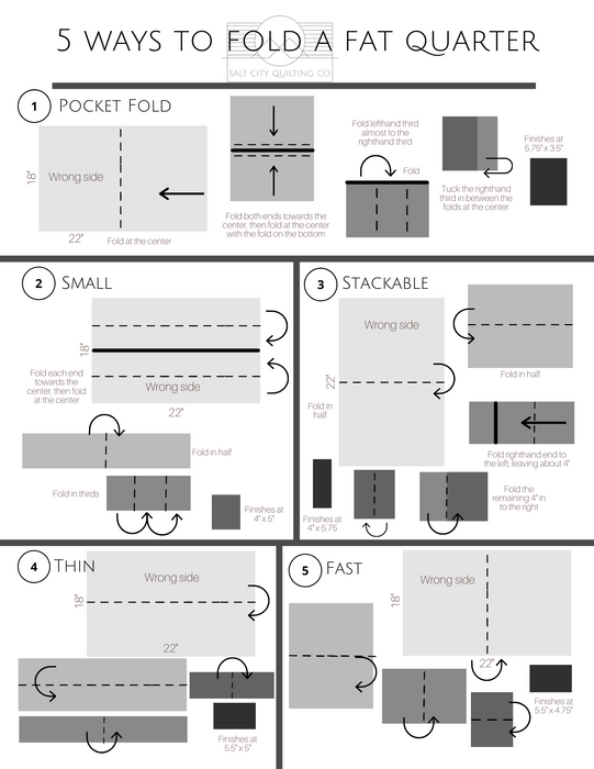 5 Ways to Fold a Fat Quarter (in b+w!)