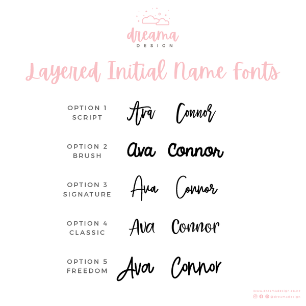 Layered Initial Wall Name