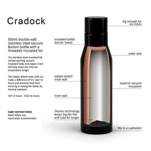 Load image into Gallery viewer, Stainless Steel 500ml Double Wall Drink Bottle