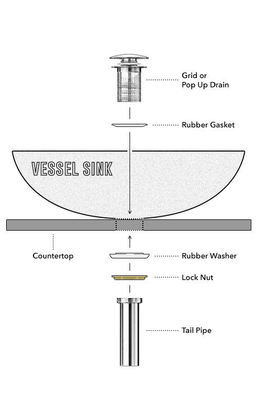 how to install your vessel sink rocksinks