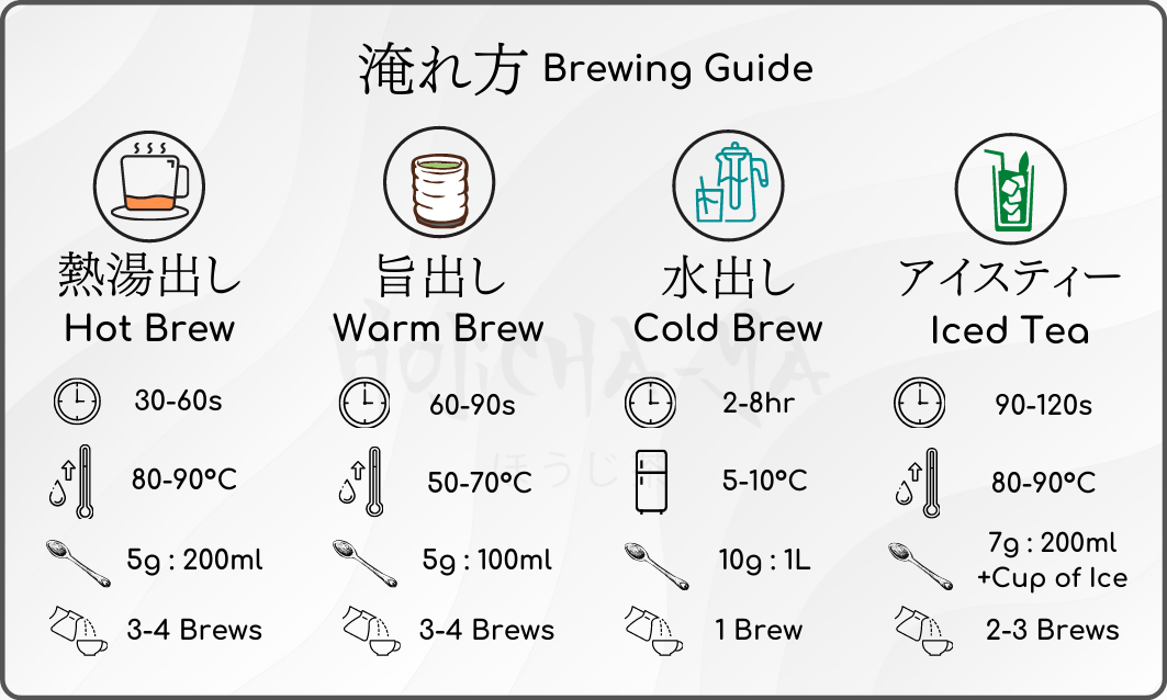 Japanese Tea Brewing Guide