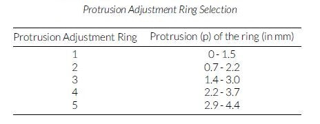 focusing-ring-selection-table