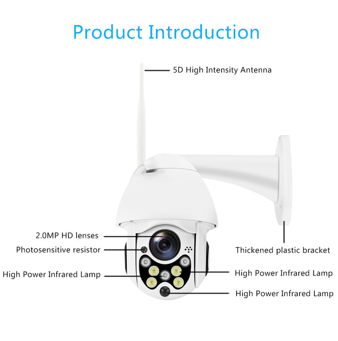 OMNI CAMPRO 1080P WIFI CAMERA WITH SD CARD - MyLunaShop