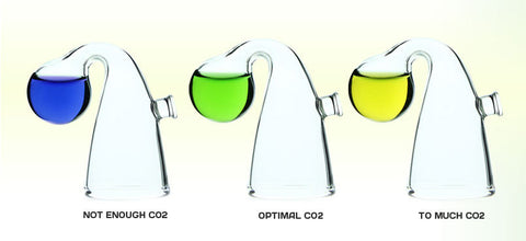 co2 drop checker coloring pages - photo#1