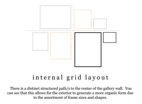 Picture Wall layout how to