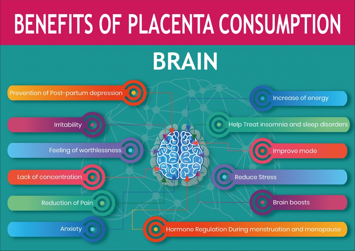 Benefits of placenta consumption to the brain