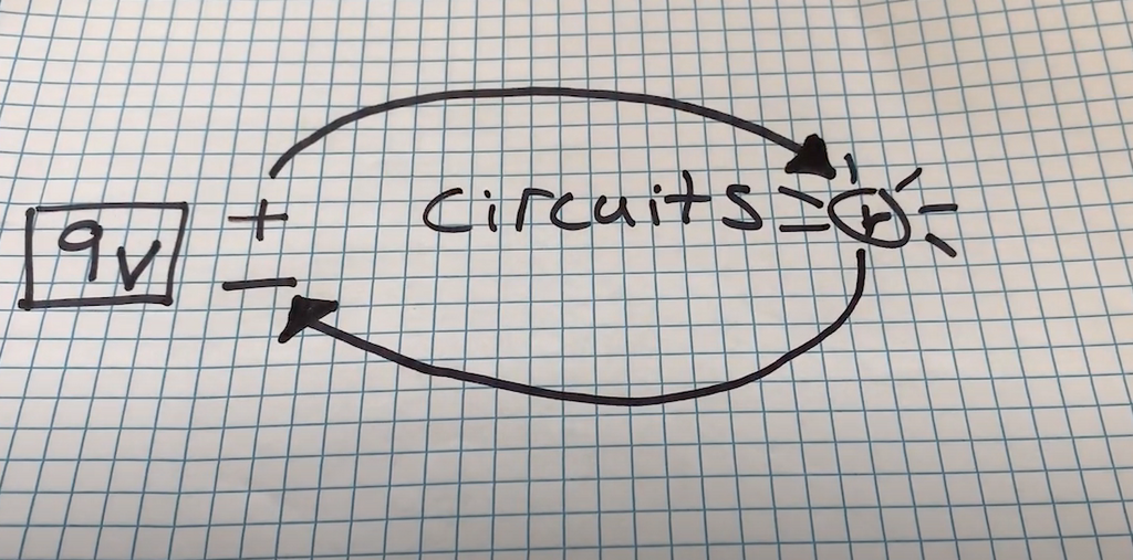 A drawing of a simple circuit.