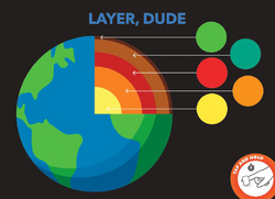 Layer, Dude Specdrums STEAM activity.