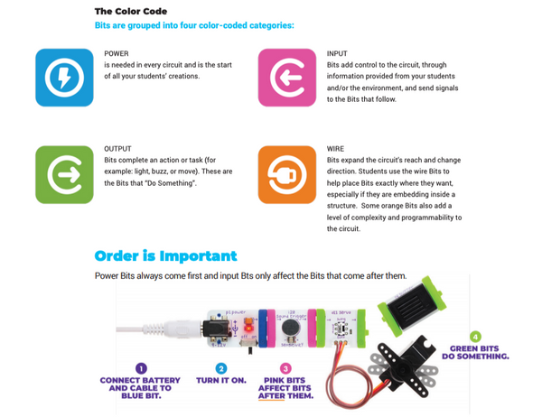 A color code chart for littleBits that shows each Bit function.