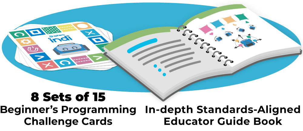 8 sets of 15 Challenge Cards and Educator Guide Book