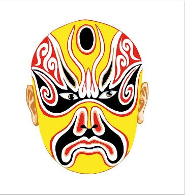 Mask Face Portrait - Painting Kit