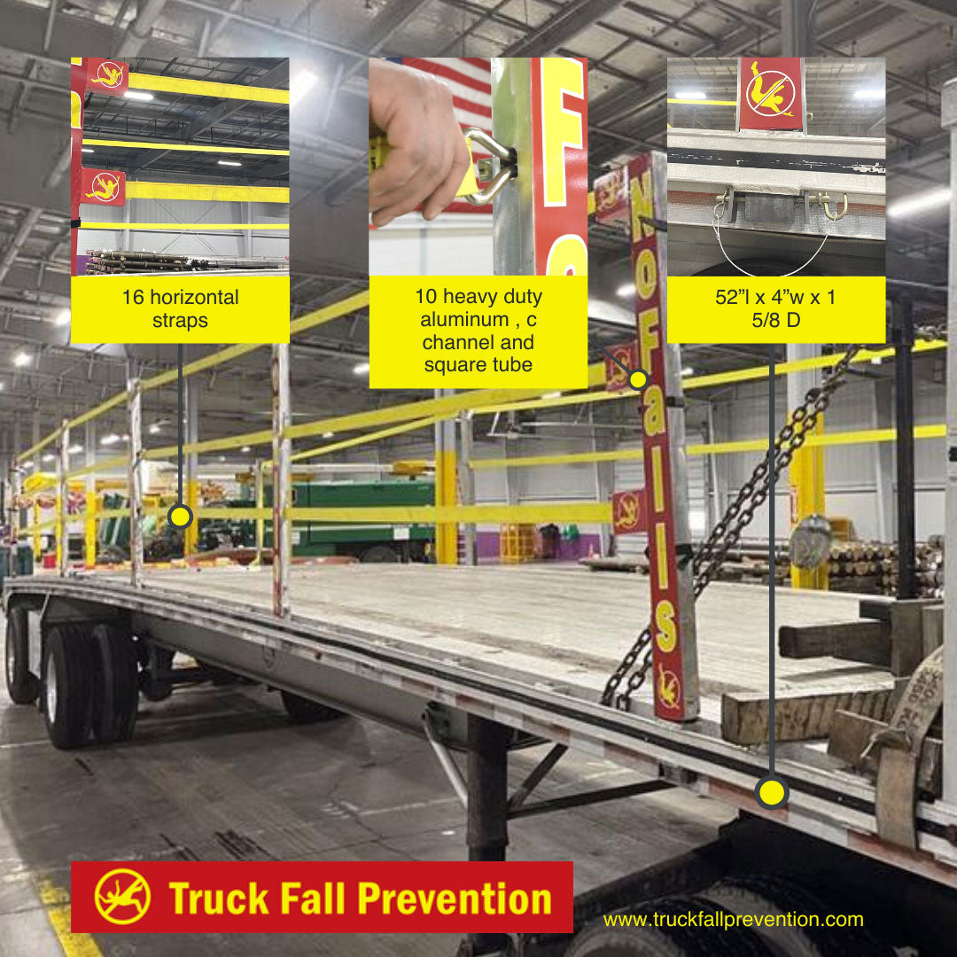 NoFalls system for flatbed truck fall prevention