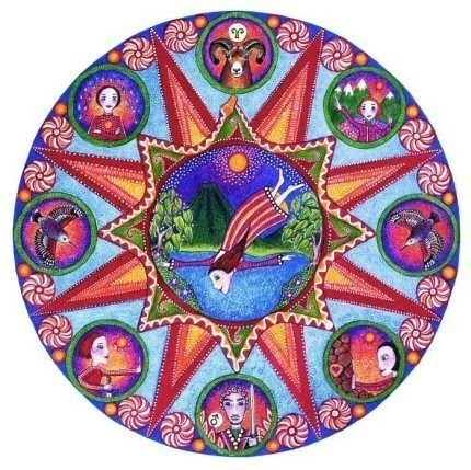 Astrological Mandala Print from Down Under