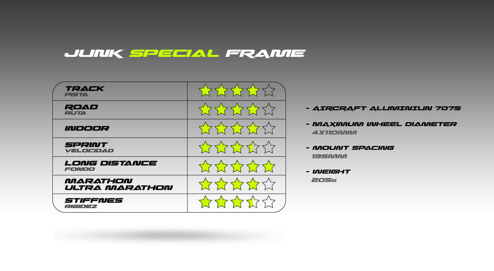 Junk Special Frame 4x110