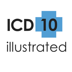 ICD-10 Illustrated: Books, Cards, Posters & PowerPoint Presentations