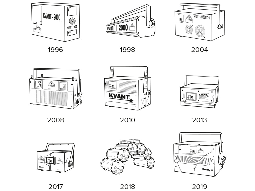 Kvant laser systems 1996-2019