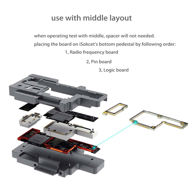 3 in 1 Qianli iSocket Jig for iPhone X Xs Max Board Separating Fixture