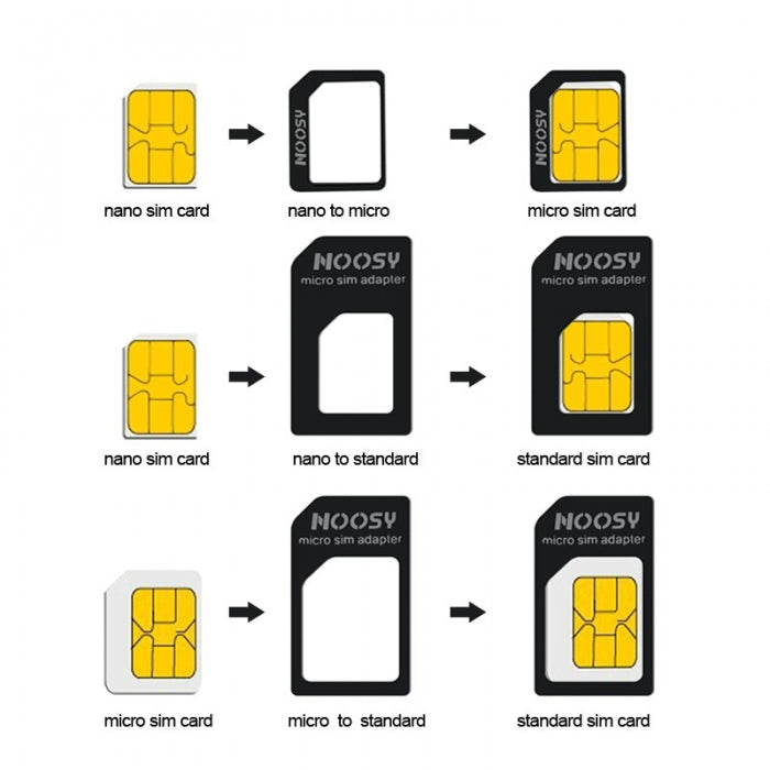 4 in 1 Nano / Micro SIM Adapter with SIM Eject Pin for iPhone 5 6 6S 7