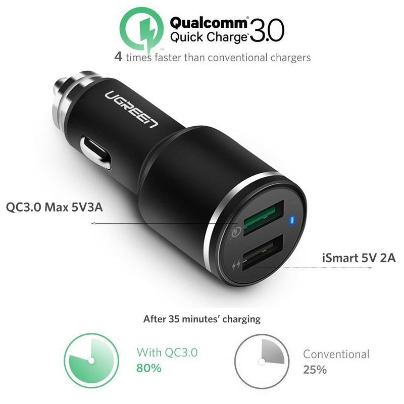 CHARGEUR ALLUME-CIGARE USB HYPER CHARGE 30W UGREEN - Declic Informatique