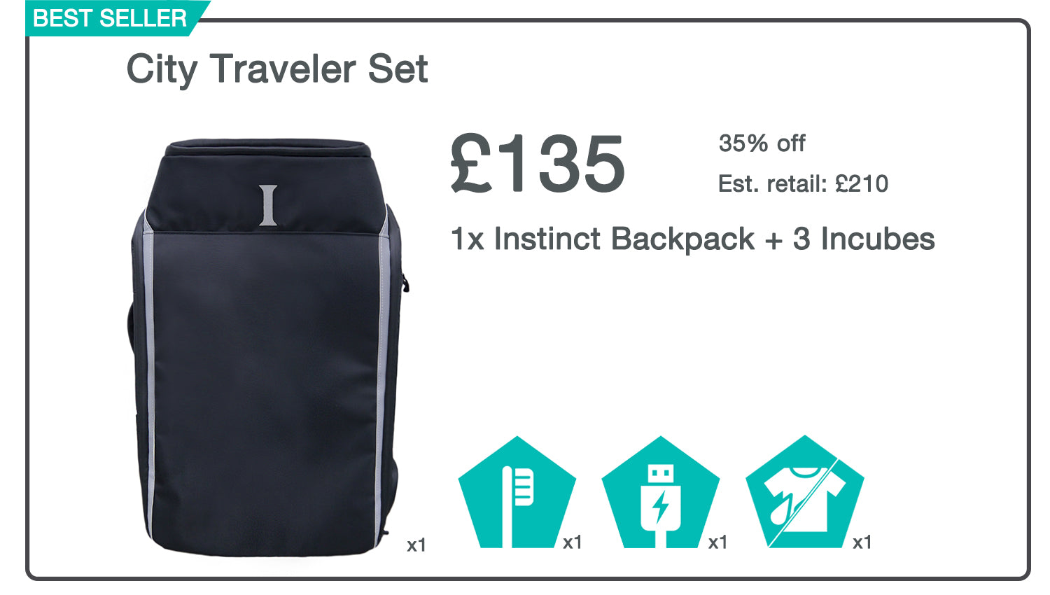 City Traveler Set