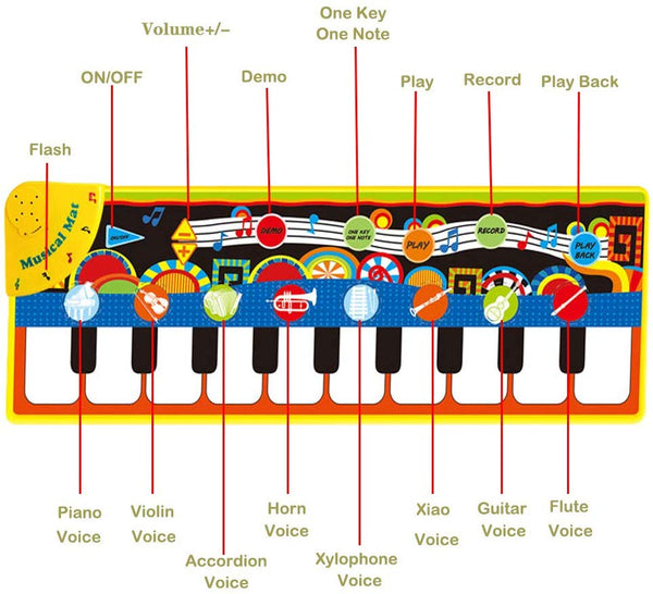 Music Piano Mat for Kids, Keyboard Piano Play Mat Music Dance Mat Musical Blanket Carpet Early Educational Toys for Toddler Girls Boys Xmas Birthday Presents Gifts for Babies Girls Boys Black