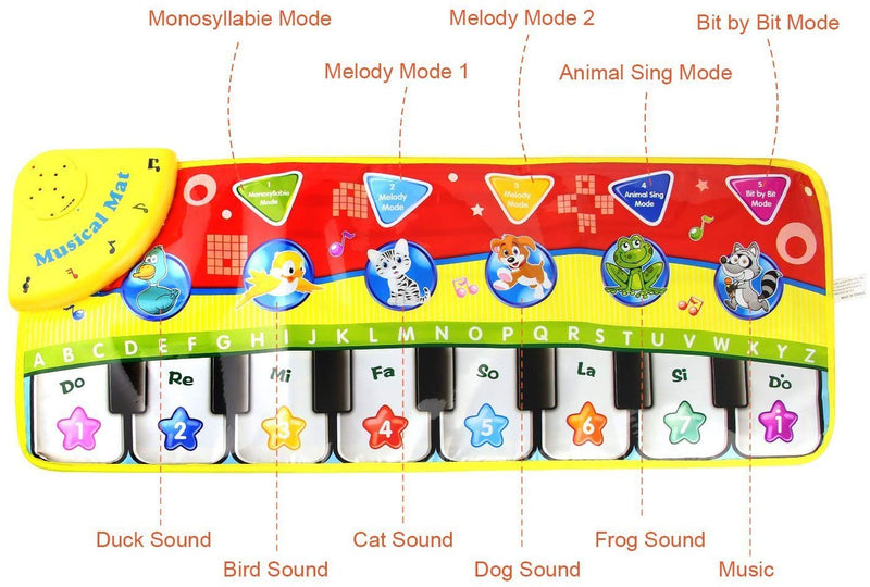 Piano Keyboard Play Mat, Learn Singing Gym Carpet Touch Play Mats for Kids Baby,28x 11 Inches - mbrbproducts