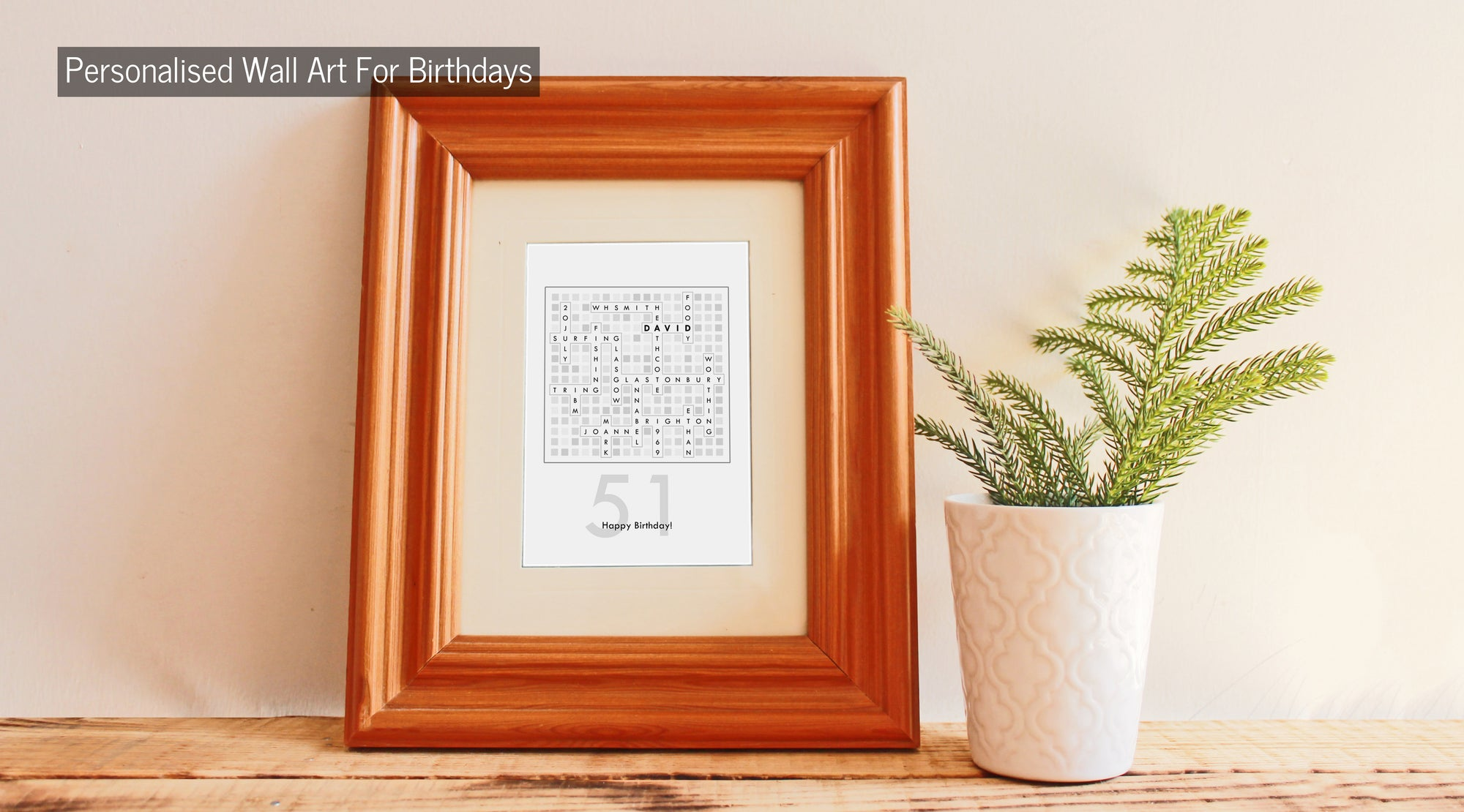 Personalised Birthday Wall Art