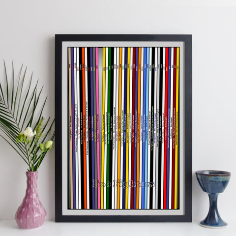 Foo Fighters Record Collection Discography Print