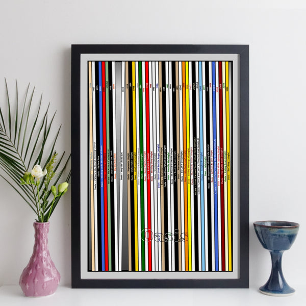 Oasis Record Collection Discography Print
