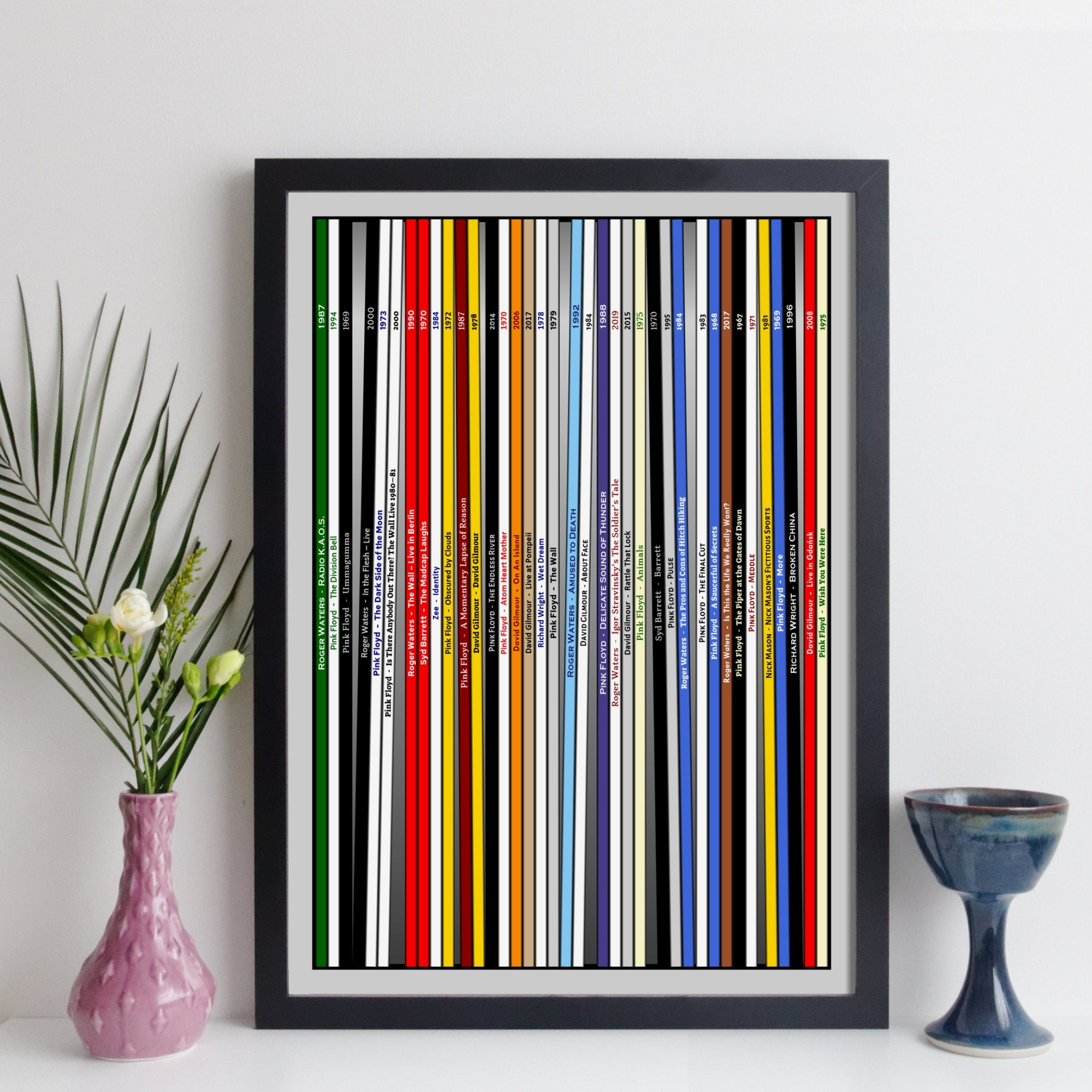 Pink Floyd Record Collection Discography Print