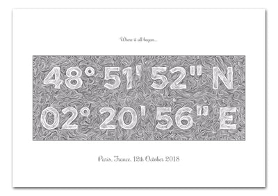 Personalised Coordinates Contemporary Print