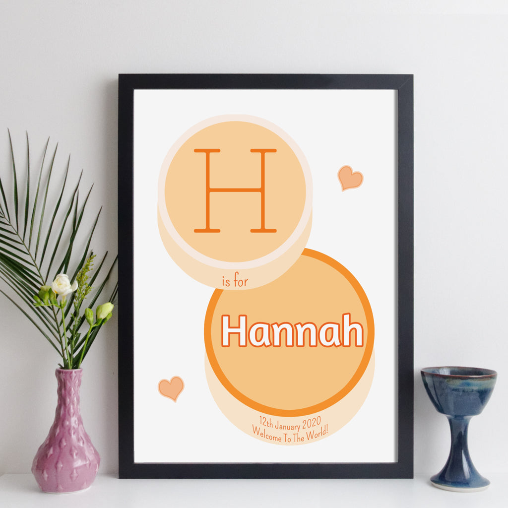 Personalised Initial And Name Print